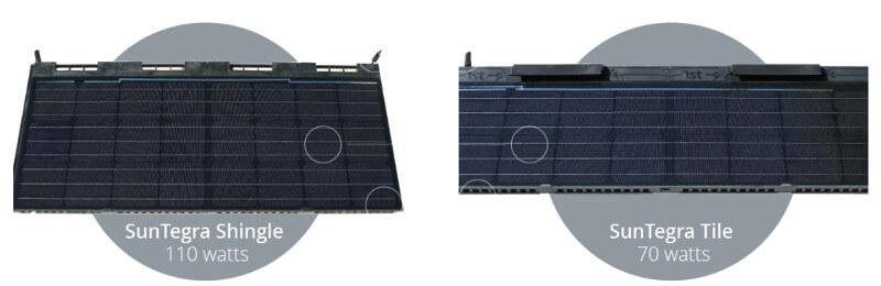 Tejas y losetas solares del fabricante Suntegra