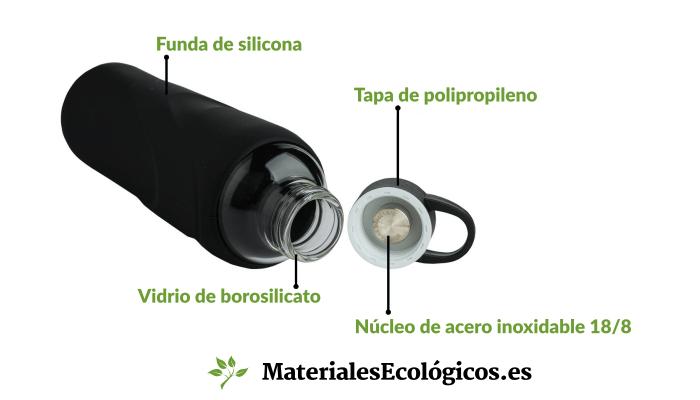 Botellas de borosilicato reutilizables