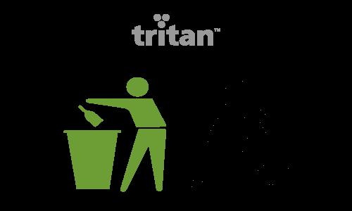 Reciclaje del tritan