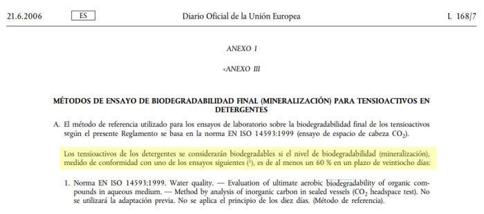 directiva europea sobre detergentes ecológicos y biodegradabilidad